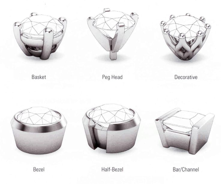 Importance Of Shape Cut Diamond Rings