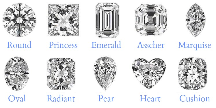 Diamond Shapes : What Works Best?